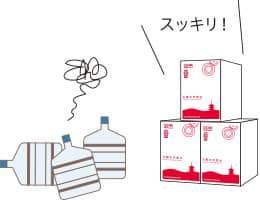 省スペース設計の水ボトル
